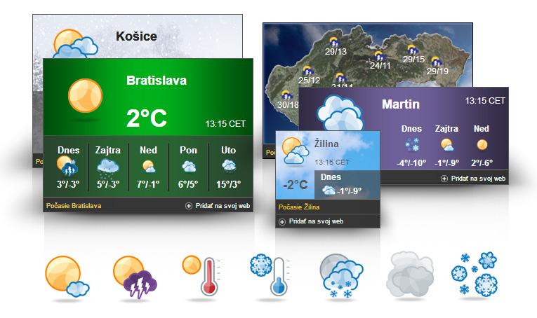 Vytvorte si box s počasím na vašu webovú stránku